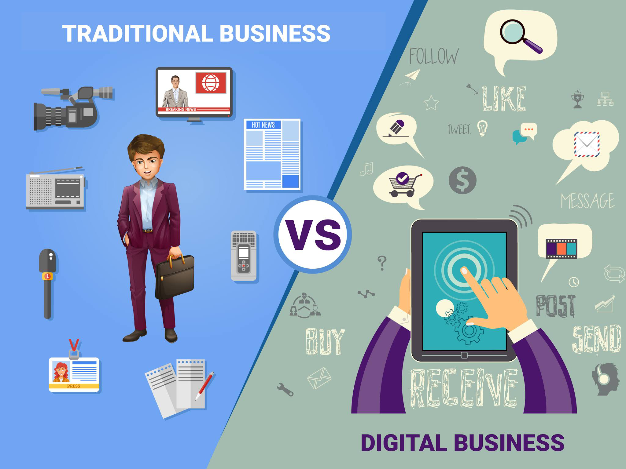 What is Differences in Traditional Business and Digital Business
