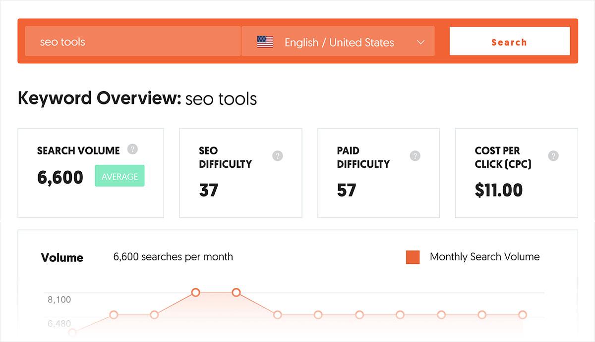 seo keyword tools