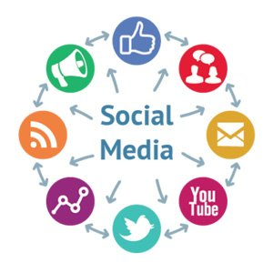 Social Media Optimization Course